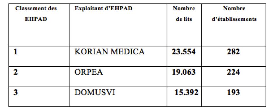 Pangelex-EHPAD-10 02 16